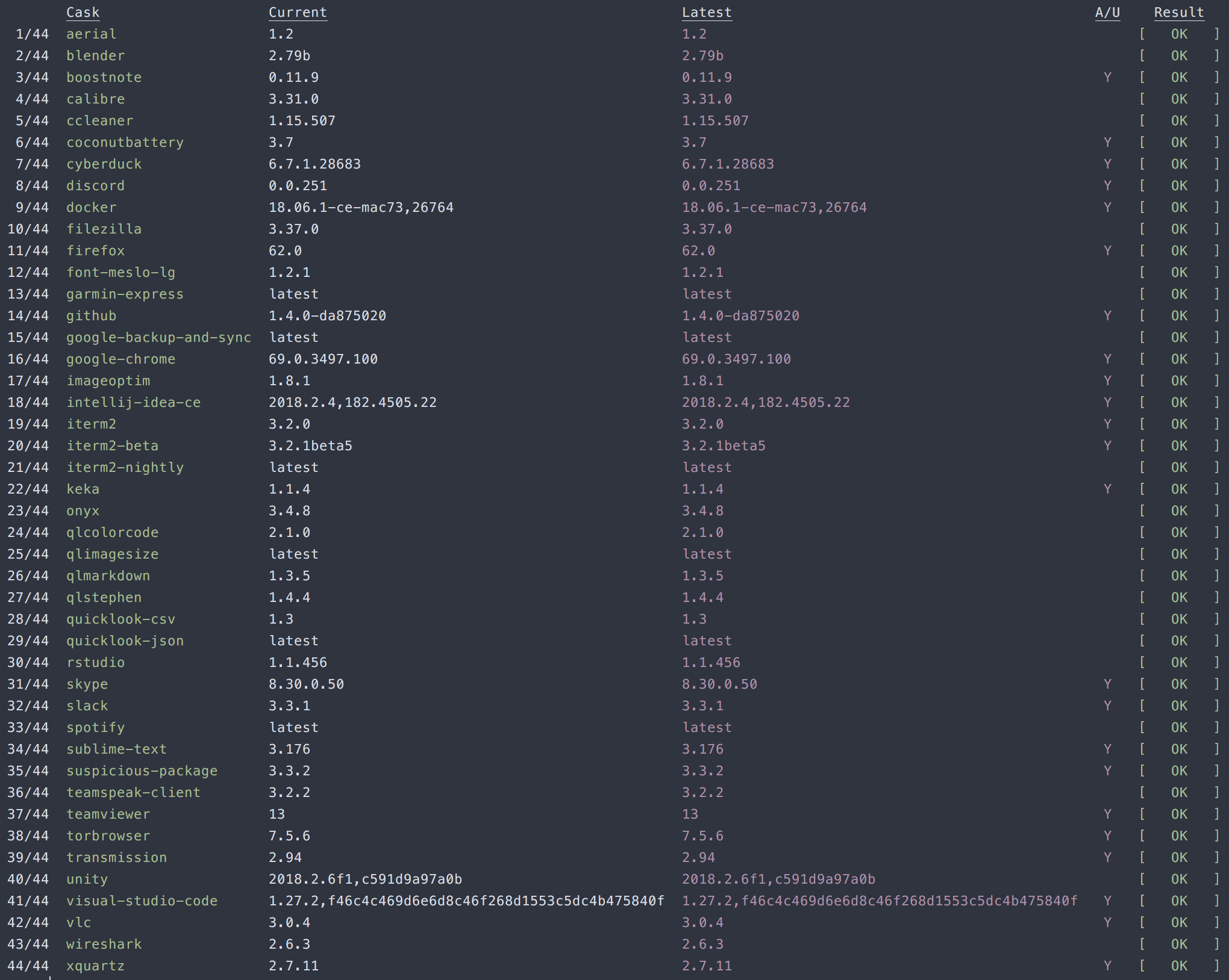 Update all your Mac apps in one command line